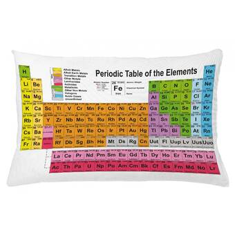 East Urban Home Pastel Periodic Table Pillow Cover Wayfair