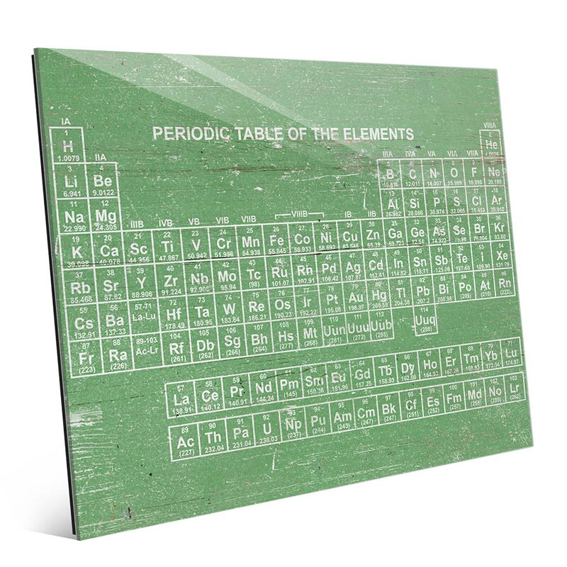 Periodic Table Graphic Art on Plaque