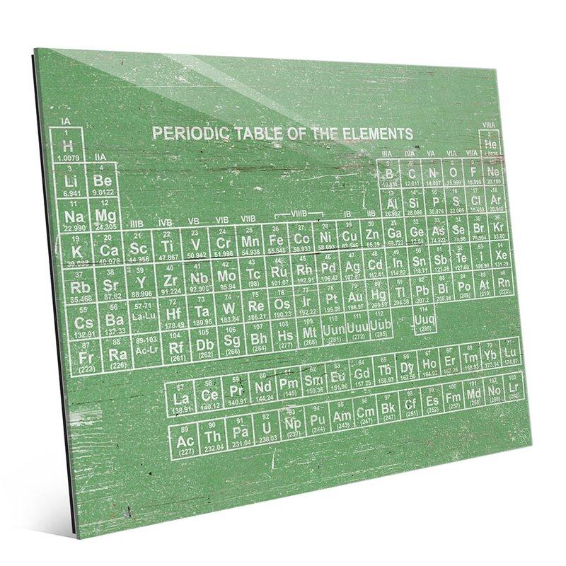 Periodic Table Graphic Art on Plaque