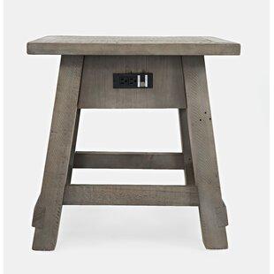 https://secure.img1-fg.wfcdn.com/im/77585849/resize-h310-w310%5Ecompr-r85/8409/84093248/Jarod+Solid+Wood+End+Table.jpg