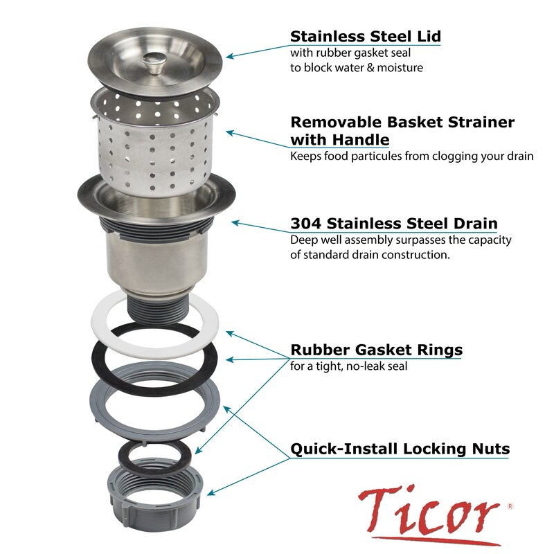 Ticor Sinks Haven Series 31 X 18 Double Basin Undermount Kitchen Sink With Basket Strainer And Drain Assembly Wayfair