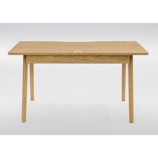 Review Sampson Desk