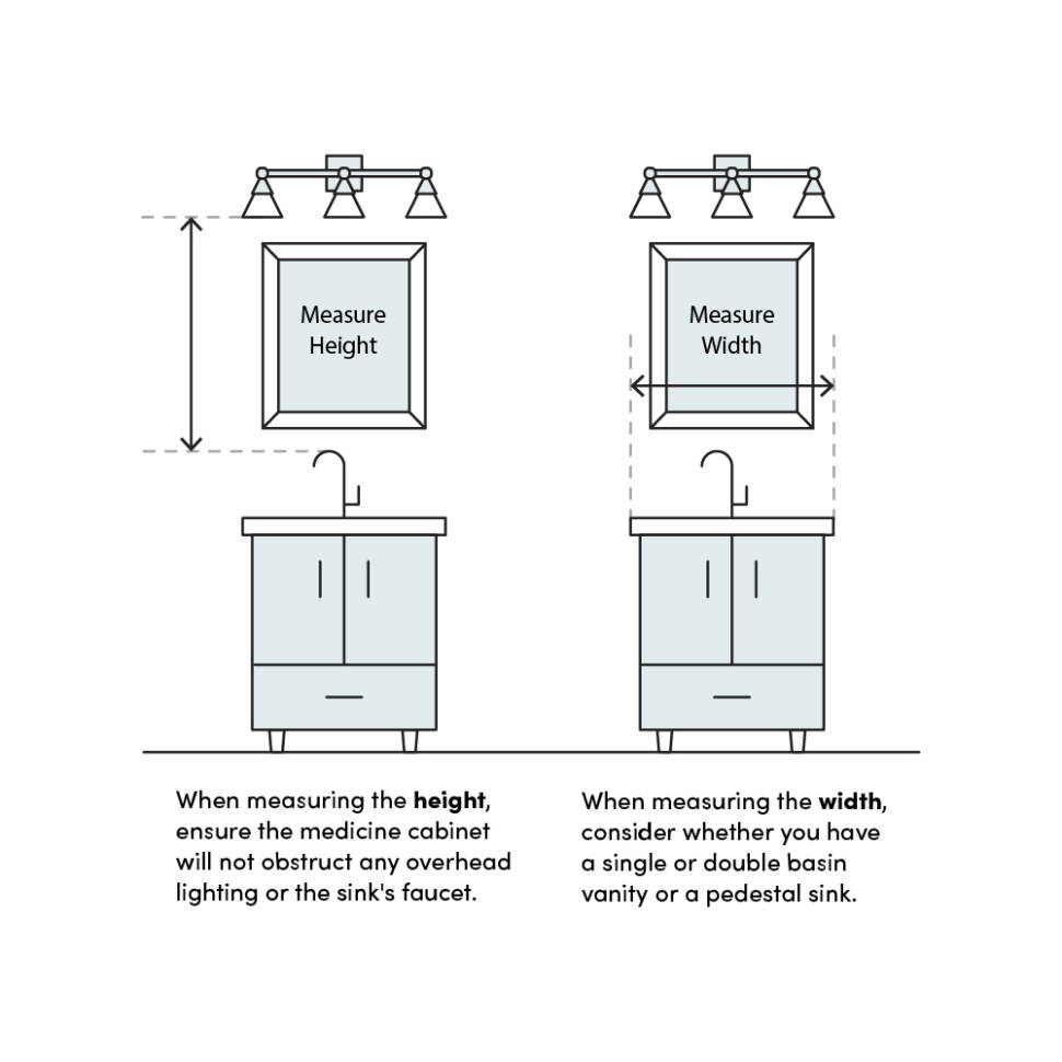 Verdera Lighted Medicine Cabinet 40 X 30 With Lighting Reviews Wiring Diagram 9 10 From 18 Votes Recessed Perfect Fit