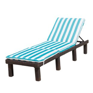Home Loft Concepts Mindil Beach Chaise Lounge with Cushion (Set of 2)