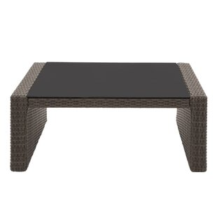 Harville Resin Wicker Coffee Table By Sol 72 Outdoor