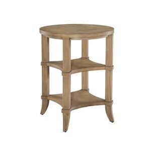 Best Sizemore End Table By Loon Peak