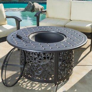 Home Loft Concepts Wheaton Alu..