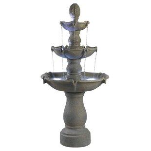 Resin Carroll Outdoor Floor Fountain With LED Light