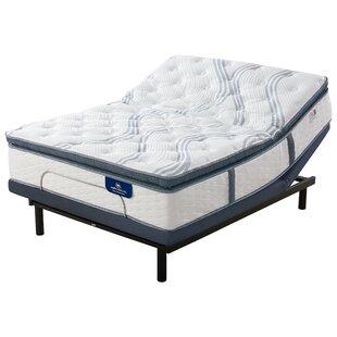 Order Motion Essential III Adjustable Bed Base By Serta