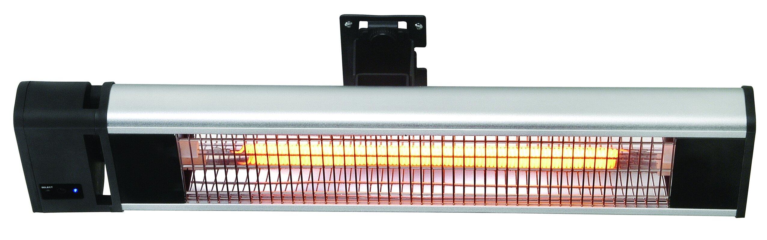 Hetr Wall Ceiling Mounted 1500 Watt Electric Patio Heater