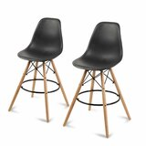 Cedarburg Counter 27 Bar Stool (Set of 2) by George Oliver