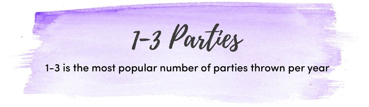 number of patio parties