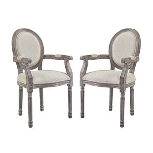 Alina Upholstered Dining Chair (Set of 2) by Ophelia & Co.