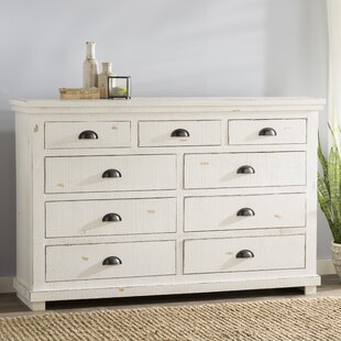 Dressers Chests