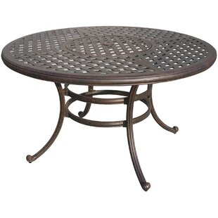 Astoria Grand Mckinney Round Dining Table