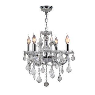 Rosdorf Park Roslyn 4-Light Candle Style ..