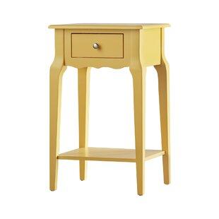 Mustard Yellow End Table | Wayfair