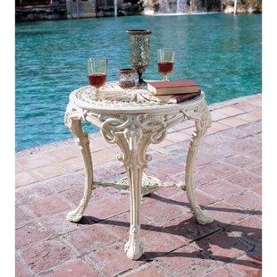 Regent's Park Victorian Garden Table