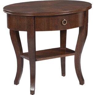 Fairfield Chair Grandview ..