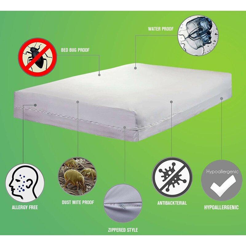 Alwyn Home Paloalto Guardmax Bed Bug