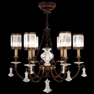 Fine Art Lamps Eaton Place 6-Light Shaded Chandelier