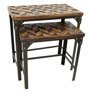 Mckey 2 Piece Nesting Tables