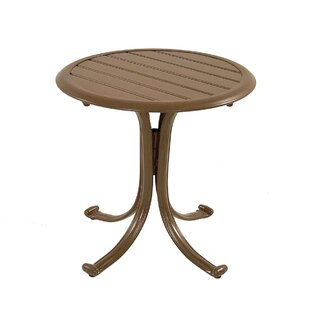 Island Breeze Panama Jack Patio End Table