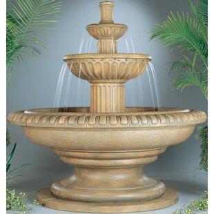 Henri Studio Tiered Concrete Palazzo Fluted Waterfall Fountain