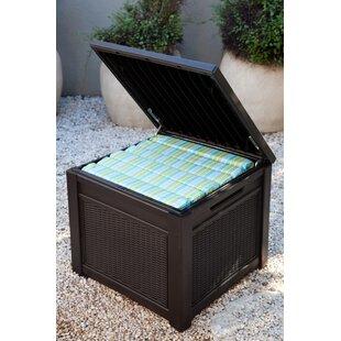 Keter 55 Gallon Resin Deck Box