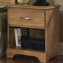 Carolina Furniture Works, Inc. Sterling 1..
