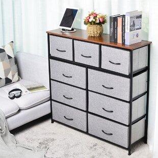 Most Expensive Dresser Wayfair