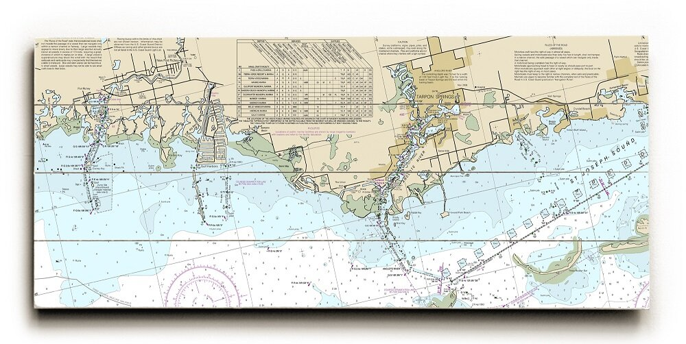 Longshore Tides Fl Port Richey Tarpon Springs Fl Nautical Chart