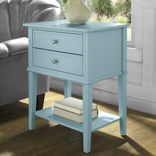 Greatest Blue End & Side Tables You'll Love | Wayfair WW63