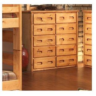 Savings Eldon 10 Drawer Double Dresser by Harriet Bee Reviews (2019) & Buyer's Guide