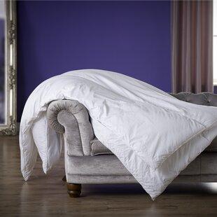 Sleepwell Luxury Stripe Microfibre 10.5 Tog Duvet By Slumberdown