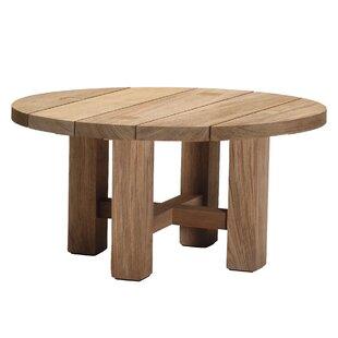 Summer Classics Croquet Teak Coffee Table
