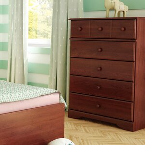 Woodworking Ideas And Plans