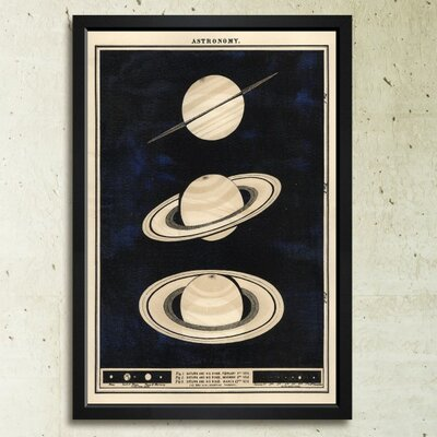 17 Stories 3 Perspectives of Saturn in 1862 Framed Graphic Art Size 465 inch H x 315 inch W x 05 inch D