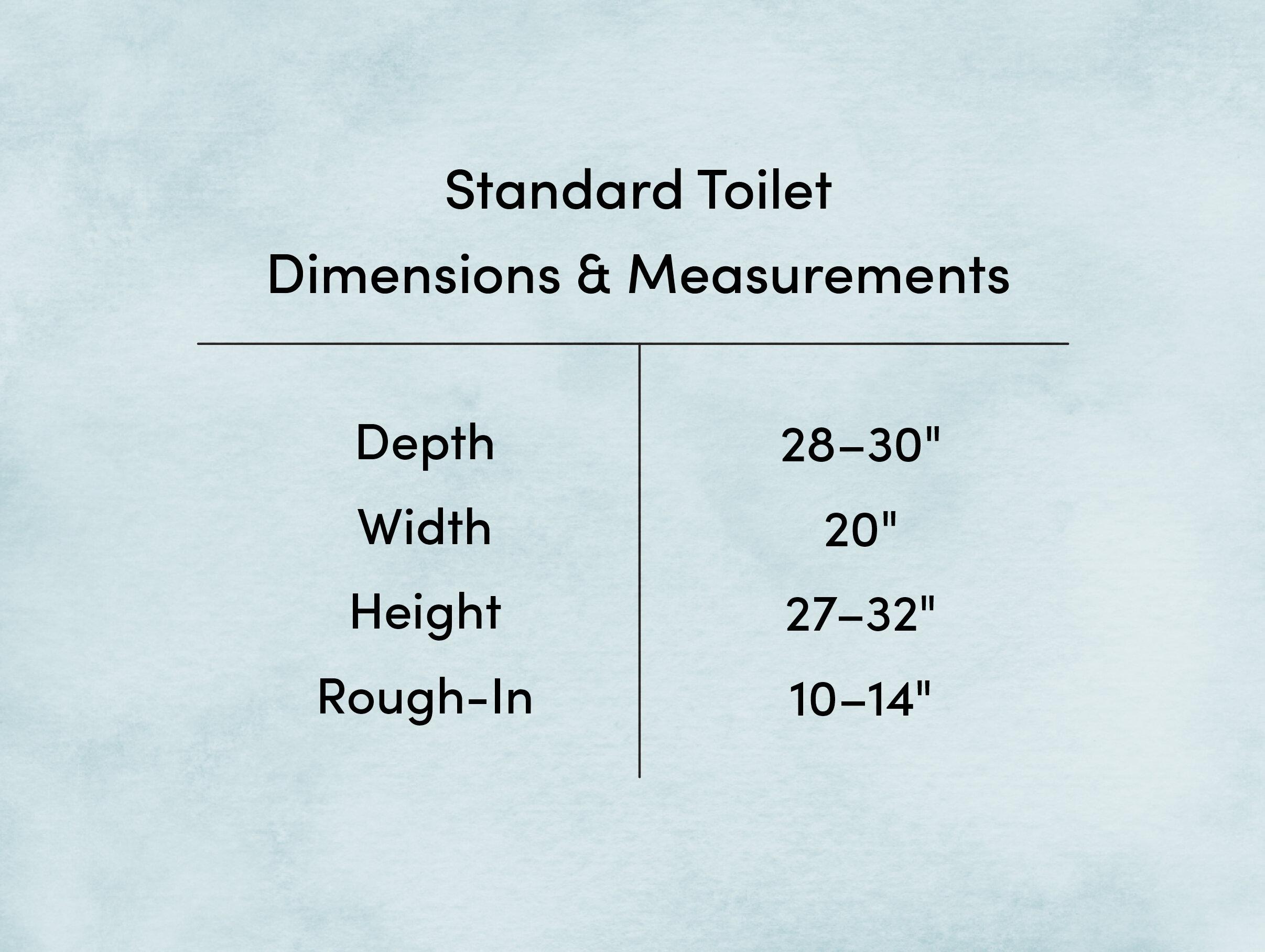 Toilet Dimensions Measurements To Know Wayfair