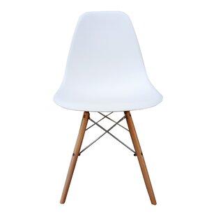 Sundown Dining Chair (Set of 2) by Brayden Studio