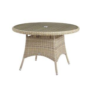Ridgemoor Round Rattan Dining Table Image