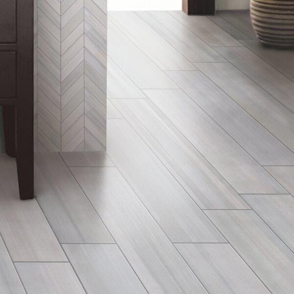Wood Backsplash Wayfair