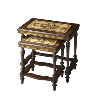 Astoria Grand Hobson 2 Piece Nesting Tables