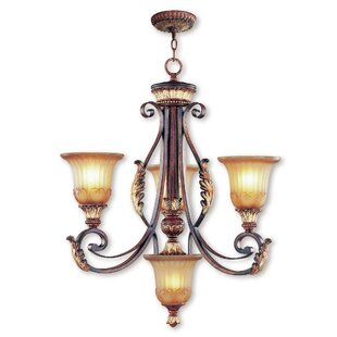 Astoria Grand Scottdale Traditional 4-Light Shaded Chandelier