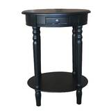 https://secure.img1-fg.wfcdn.com/im/86755395/resize-h160-w160%5Ecompr-r70/3215/32152818/woodbury-end-table.jpg