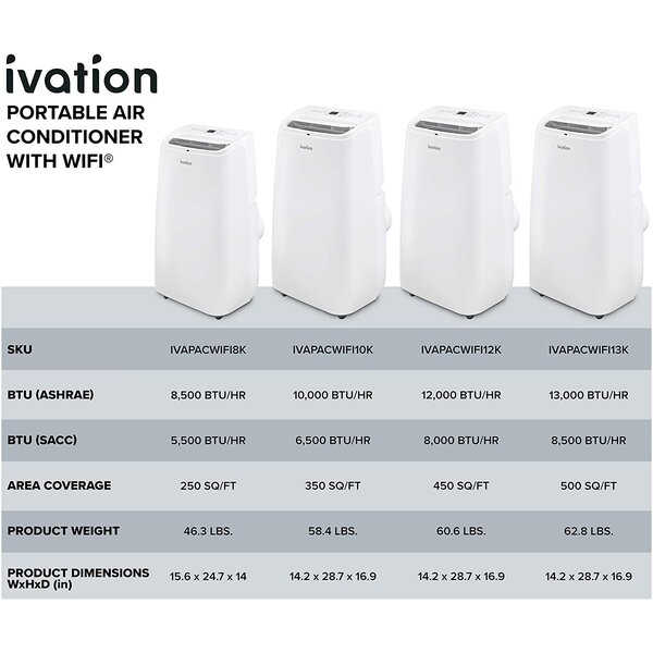 Air Conditioners Heating, Cooling & Air Quality ghdonat.com ...