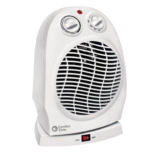 Deluxe 750 Watt Electric Fan Compact Heater By Comfort Zone