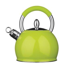 Mint Green Kettle Uk Home Decorating Ideas Amp Interior Design