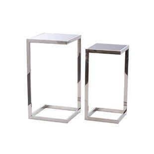 Perignan 2 Piece Side Table Set By Wade Logan