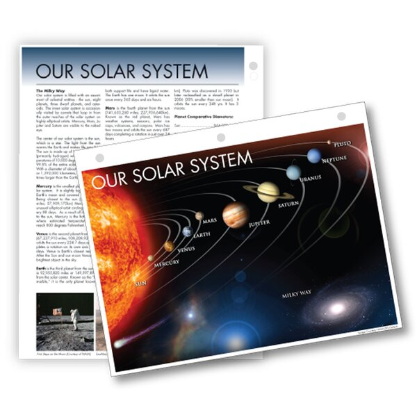Universal Map Solar System Notebook Map with Fact Sheet | Wayfair